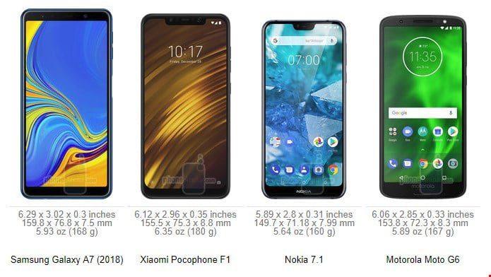 ابعاد گوشی A7