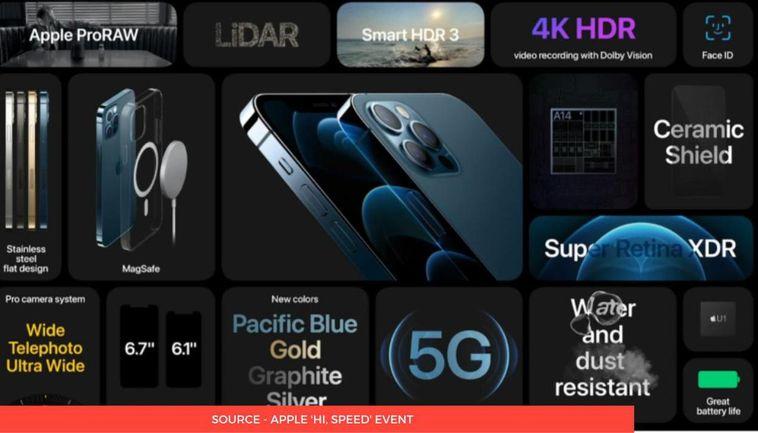 مشخصات گوشی آیفون 12 پرو اپل   Iphone 12 Pro Apple
