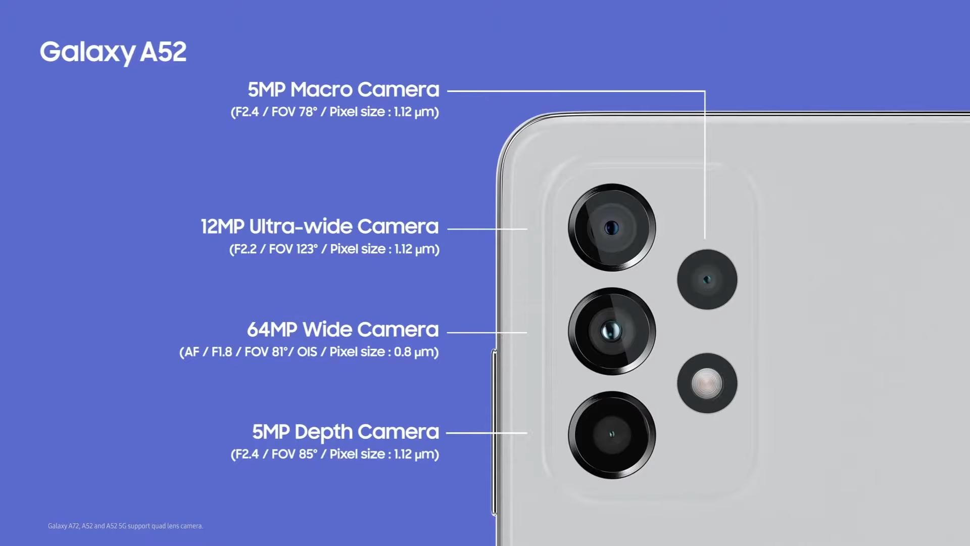 نقد و بررسی تخصصی دوربین گلکسی A52 سامسونگ