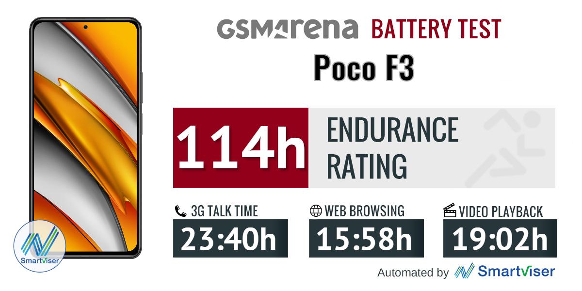 بررسی باتری شیائومی Poco F3