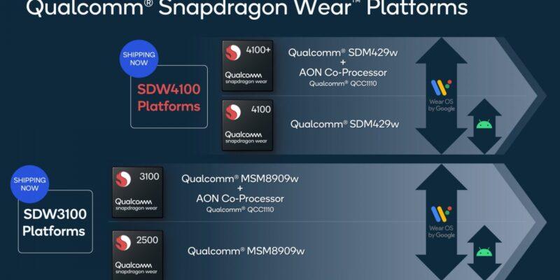 تراشه اسنپدراگون ور 5100 برای اتصال به هسته های Cortex-A53